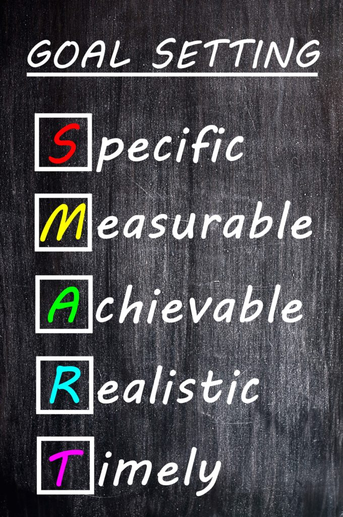 The 5 Pieces of SMART Goals