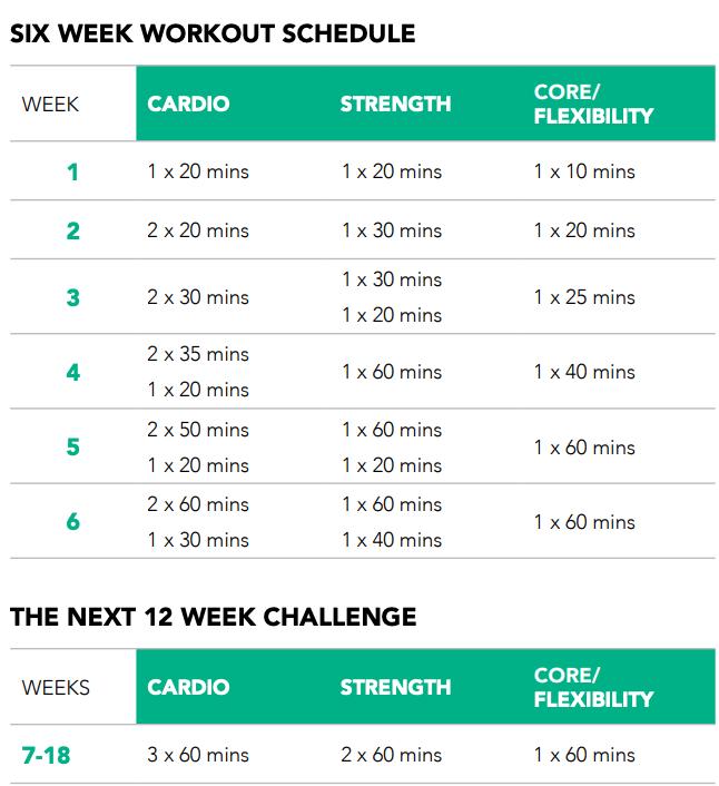 LES Mills for Beginners Schedule